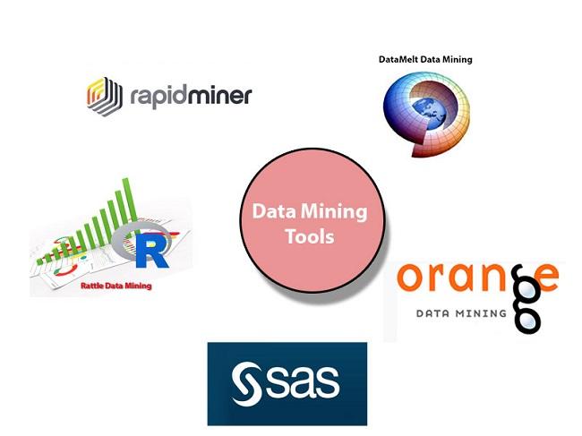 Data mining tools: